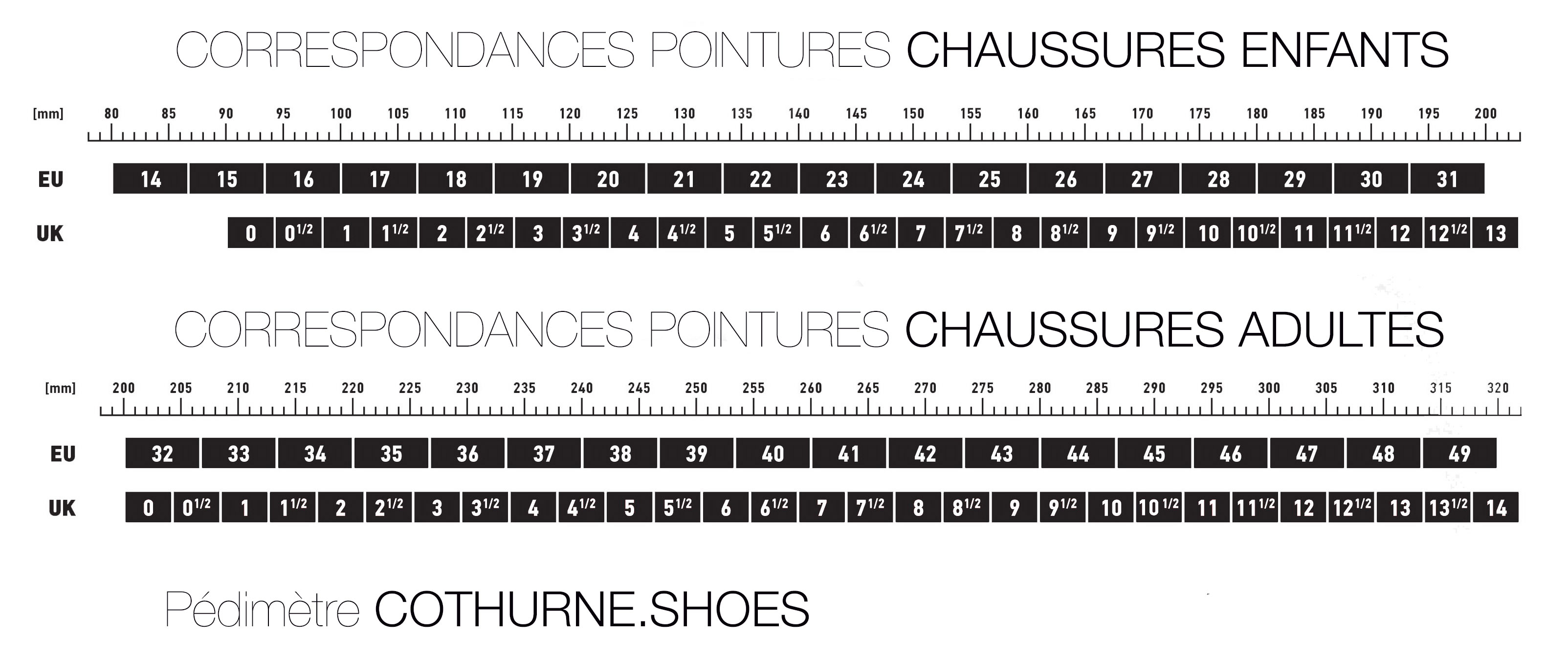 Pointures Chaussures correspondances FR/UK
