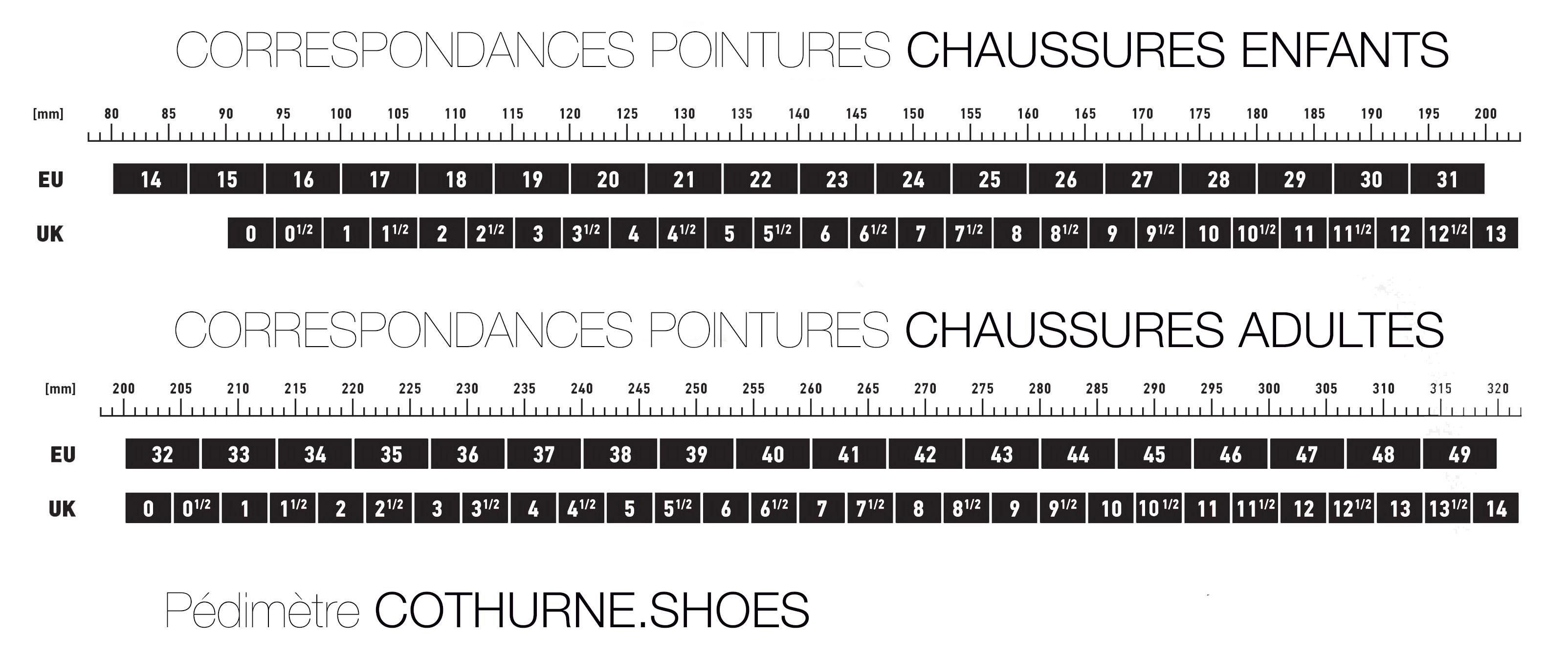 1c8921412586 Guide des Pointures - COTHURNE La mode a vos pieds